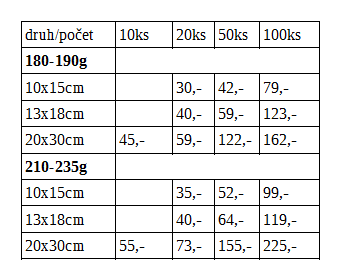 tabulka cenik fotopapír